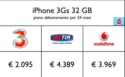 iphone-3gs-operatori-italiani